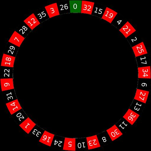 Europæisk roulette