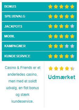 Casino&Friends vurdering