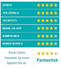 Royal Casino vurdering