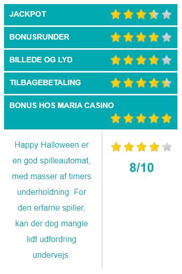 happy halloween spilleautomater vurdering