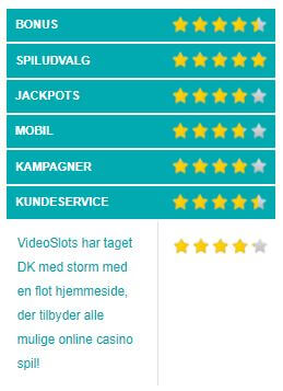 VideoSlots vurdering