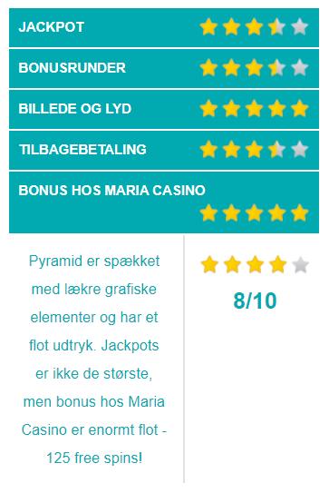 pyramid spilleautomater vurdering