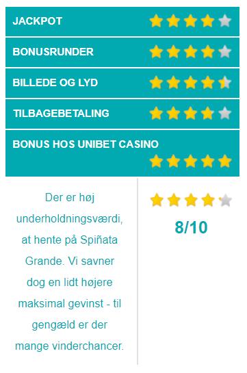 spinata grande spilleautomater vurdering