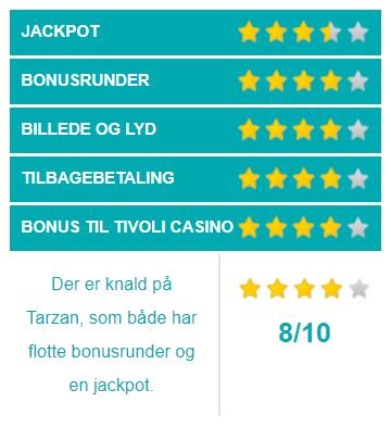 tarzan spilleautomater vurdering