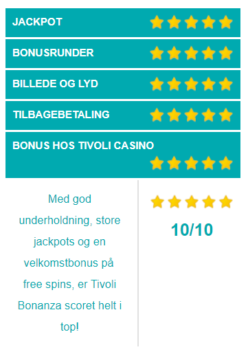 tivoli bonanza spilleautomater vurdering